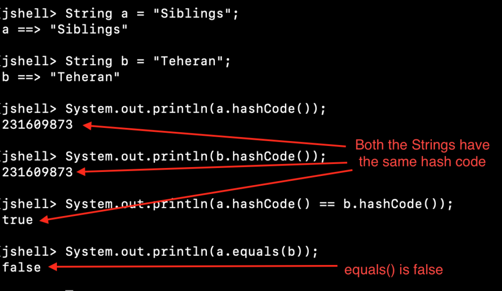 Java String HashCode And Equals Contract